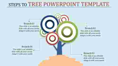 tree powerpoint template for business model