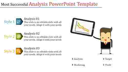 analysis powerpoint template - report generation