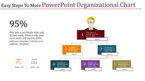 powerpoint organizational chart - process flow