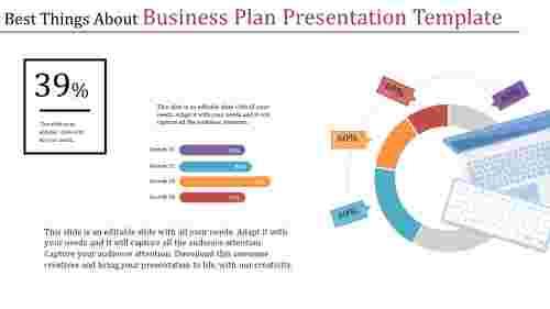 circular  business plan presentation template