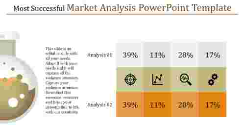 Experimental Market Analysis PPT Template