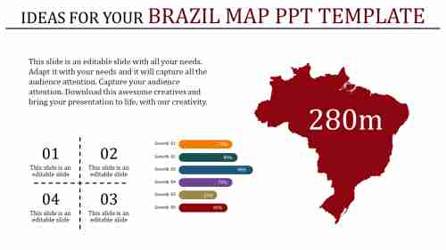 brazil map ppt template-Ideas For Your Brazil Map Ppt Template