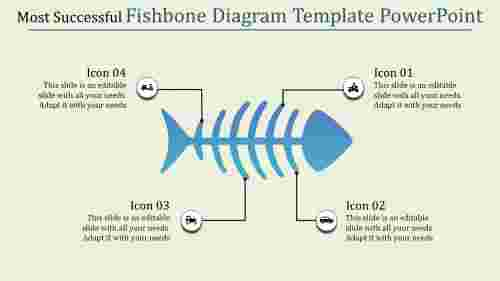 fishbone diagram template powerpoint with lite colored background