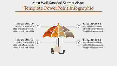template powerpoint infographic-Most Well Guarded Secrets About Template Powerpoint Infographic