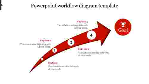 powerpoint workflow diagram template - Arrow model