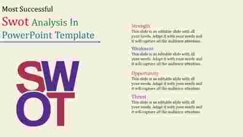 information SWOT analysis in powerpoint template