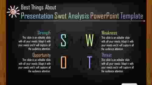 Board model presentation SWOT analysis powerpoint template