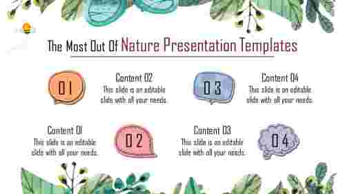 nature presentation templates with best designes