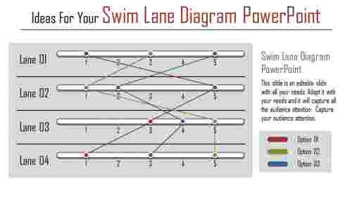 swim lane diagram powerpoint-Ideas For Your Swim Lane Diagram Powerpoint