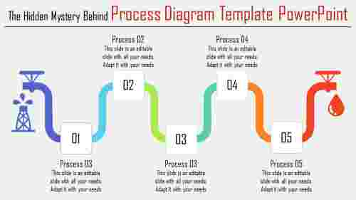Pipeline process diagram template powerpoint