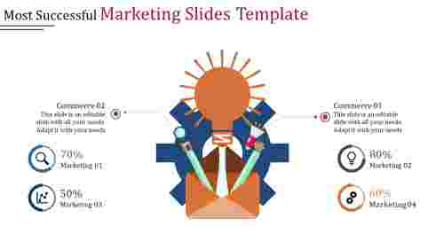 Marketing Slides Template with ideas design