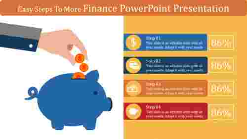 A four noded finance powerpoint presentation