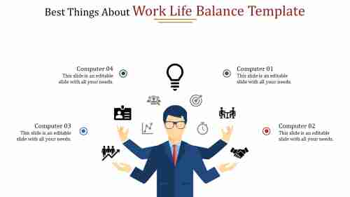 A four noded work life balance template