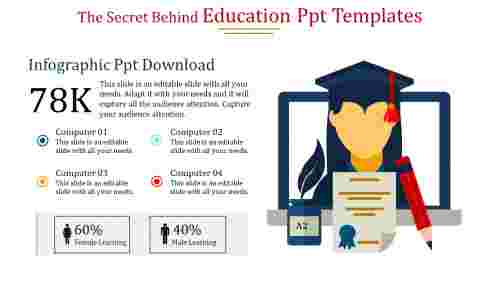 education ppt templates-The Secret Behind Education Ppt Templates