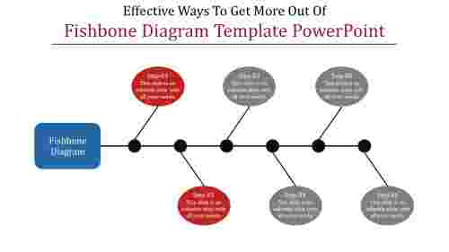 Mixed shape Fishbone Diagram Template Powerpoint