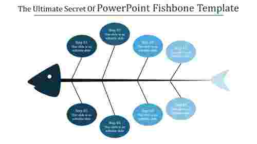 A eight noded powerpoint fishbone template