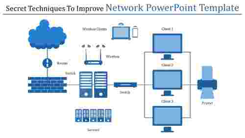 network powerpoint template-Secret Techniques To Improve Network Powerpoint Template