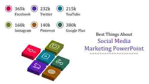 A six noded social media marketing powerpoint