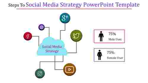 SocialmediastrategypowerpointtemplatewithIcons