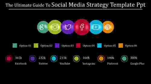 Horizontal social media strategy template PPT