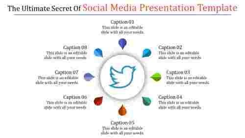 A eight noded social media presentation template