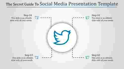 A four noded social media presentation template