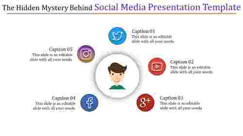 Social media presentation template with icons