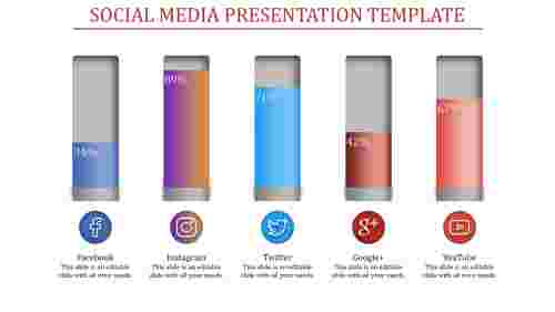 A five noded social media presentation template