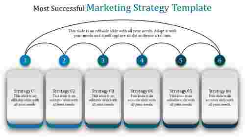 A six noded marketing strategy template