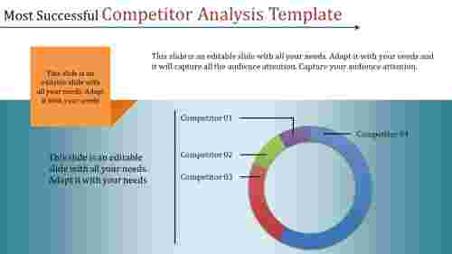 Competitor Analysis Templates-Doughnut chart