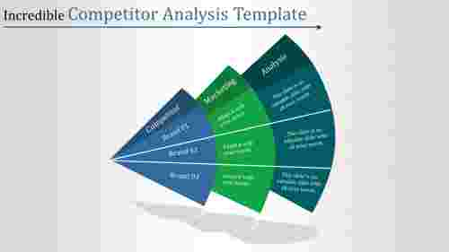 A three noded competitor analysis template