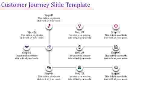 A ten noded customer journey slide template