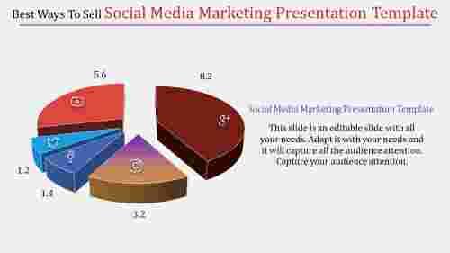 Social%20Media%20Marketing%20Presentation%20Template-Circular%20pie%20chart%20model