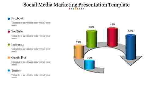 Social Media Marketing Presentation Template - 3D Design