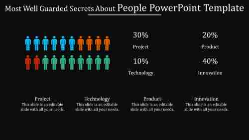 people powerpoint template-Most Well Guarded Secrets About People Powerpoint Template