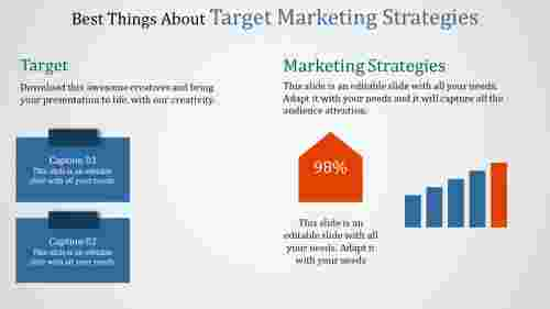 Target Marketing Strategies-With Chart