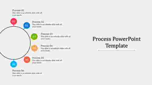 process powerpoint template