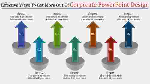 A seven noded corporate powerpoint design