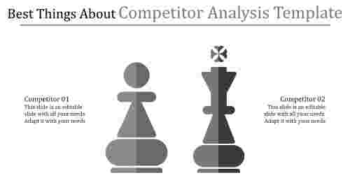Most Successful Competitor Analysis Template
