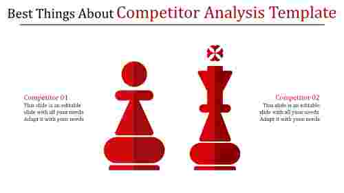 Ideas For Your Competitor Analysis Template
