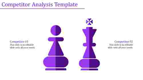 Master The Art Of Competitor Analysis Template