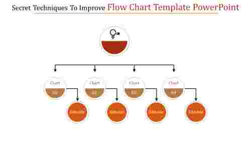 A four noded flow chart template powerpoint
