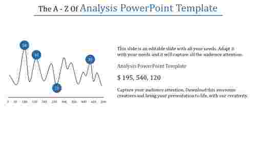 A one noded analysis powerpoint template