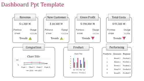 Analyzing dashboard powerpoint template