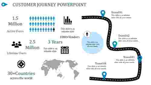 A four noded customer journey powerpoint