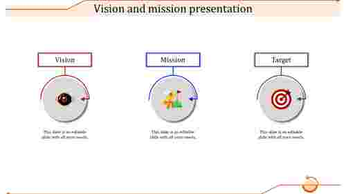 vision and mission presentation-vision and mission presentation