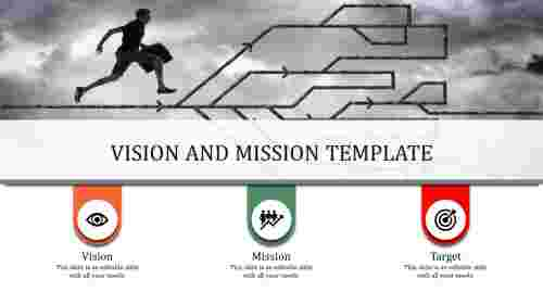 A three noded vision and mission template