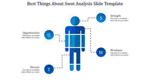 swot analysis slide template-Best Things About Swot Analysis Slide Template-Blue