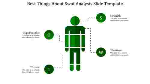 swot analysis slide template-Best Things About Swot Analysis Slide Template-Green