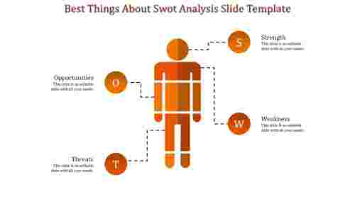 swot analysis slide template-Best Things About Swot Analysis Slide Template-Orange